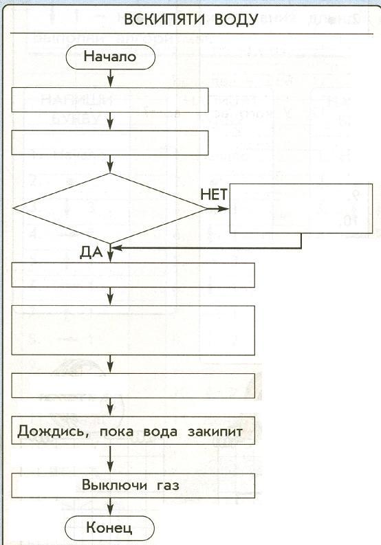 Гдз по Географии 9 Класс Учебник Таблицы